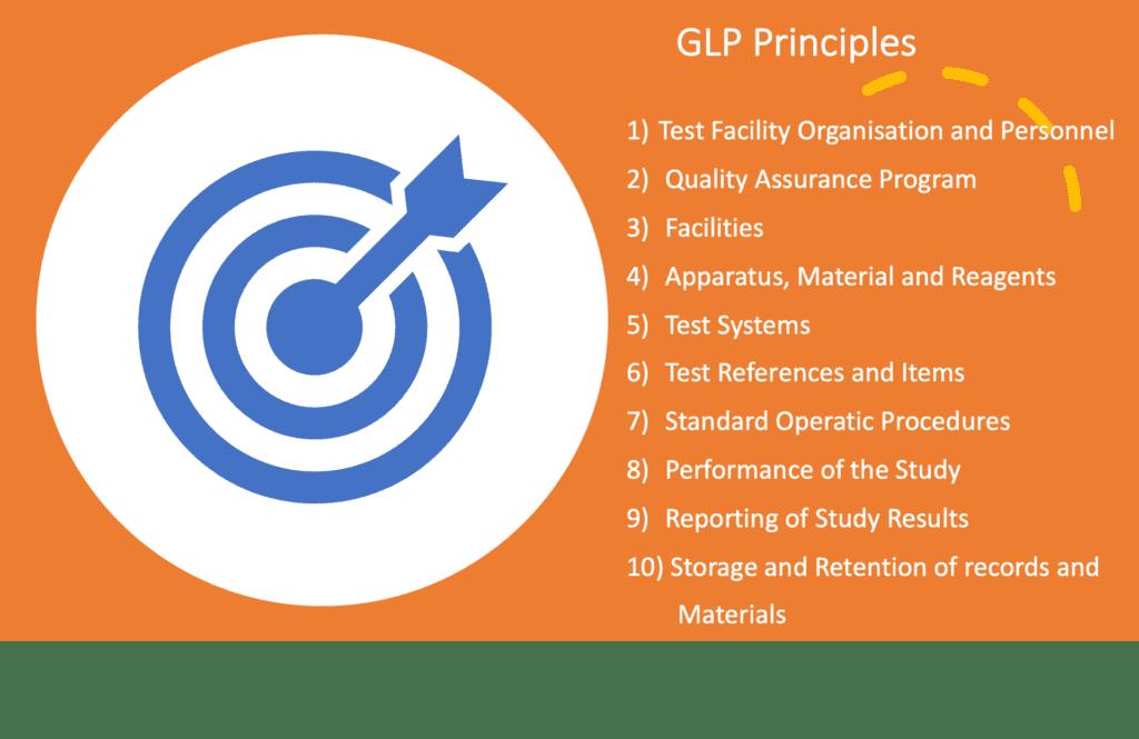 GXP - Good Laboratory Practice